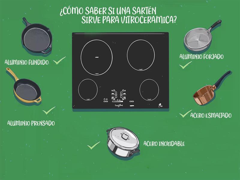 COMO-SABER-SI-UNA-SARTEN-SIRVE-PARA-VITROCERAMICA
